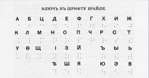 Ключ к шрифту Брайля - соответствие русского дореволюционного алфавита и брайлевских обознчений букв