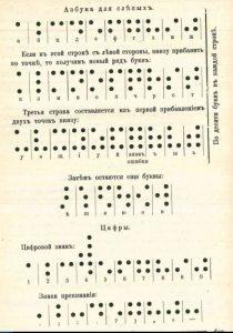 Схема азбуки Брайля (дореволюционной)
