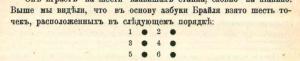 Схема расположения точек брайлевского шеститочия